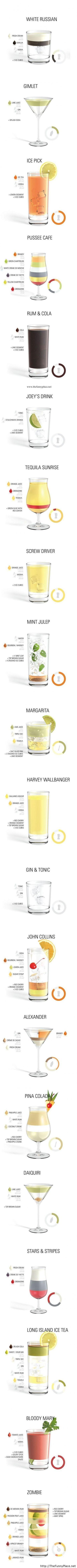 Top 20 cocktails recipes