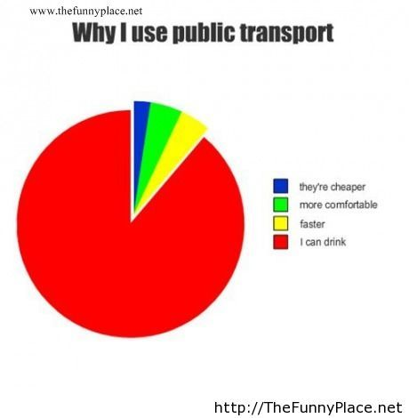 Why I use public transport