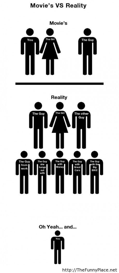 Movie vs reality fact