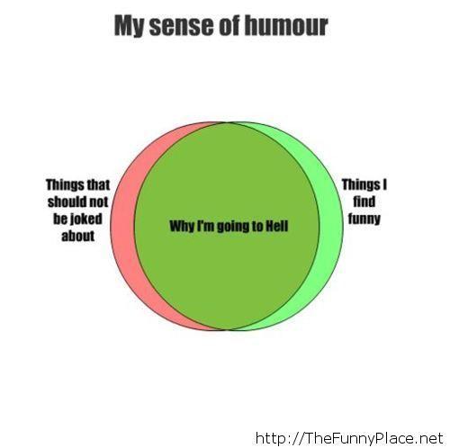 My sense of humor graph