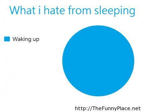 Sleep funny graph