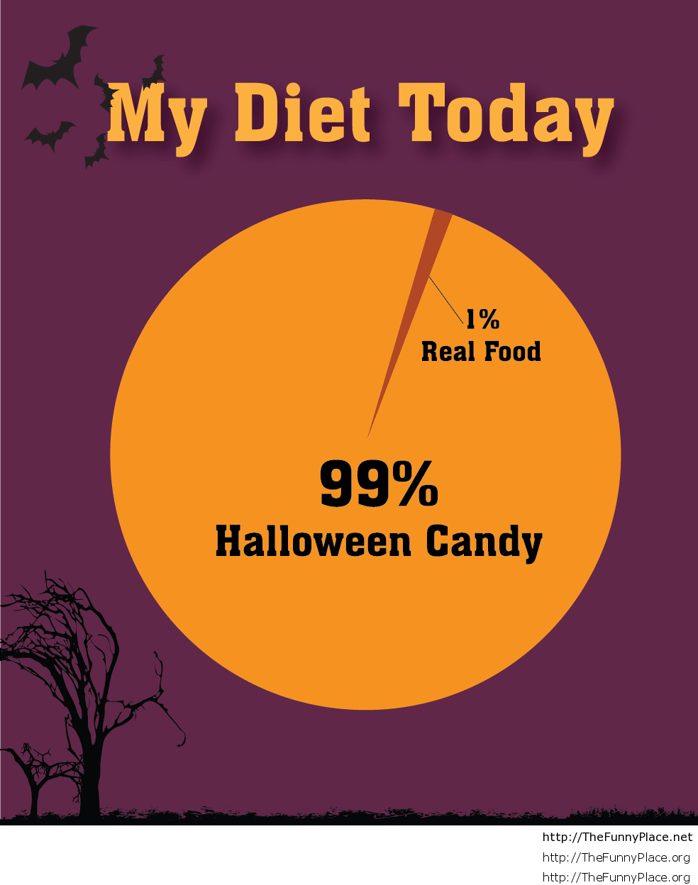 funny halloween diet – TheFunnyPlace