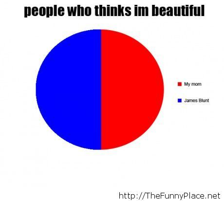 People who thinks I'm beautiful humor