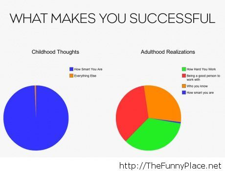 What makes you successful