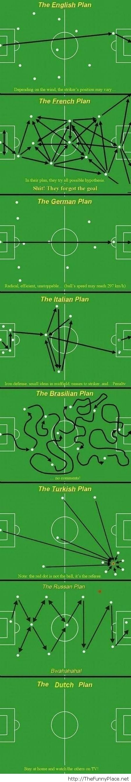 Game plans
