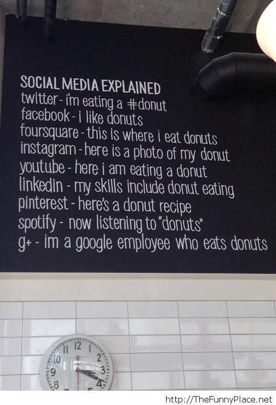 Social media is explained