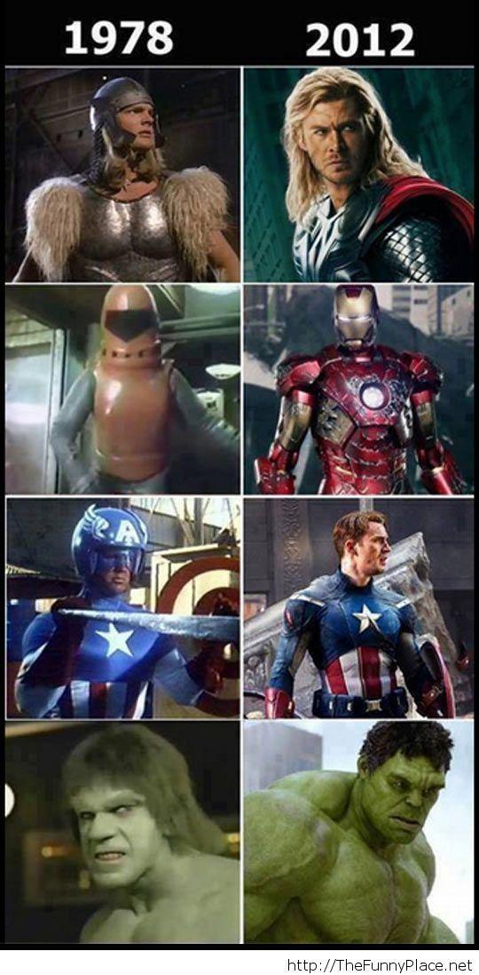 The evolution  of The Avengers
