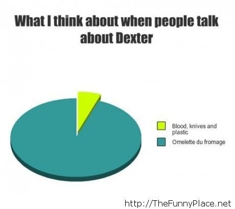 What I think about when people talk about Dexter
