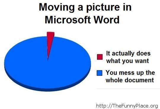 Microsof word is funny