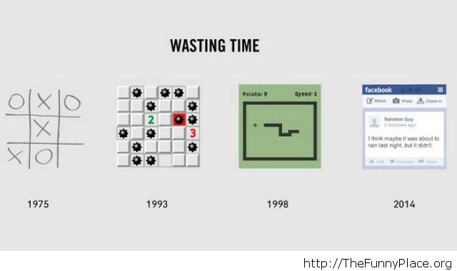 Wasting time evolution