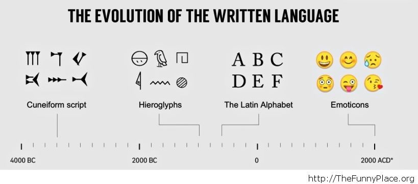 Where our written language is heading