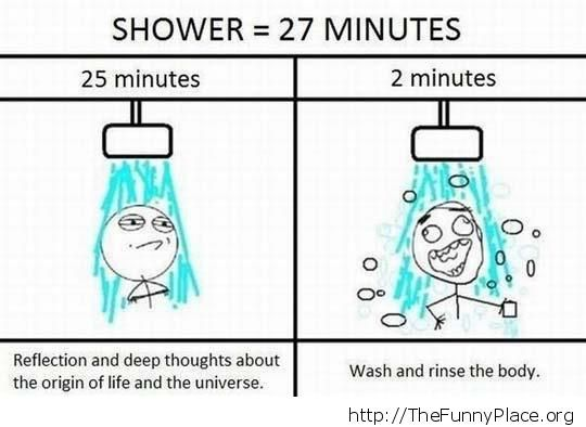Shower and meditation