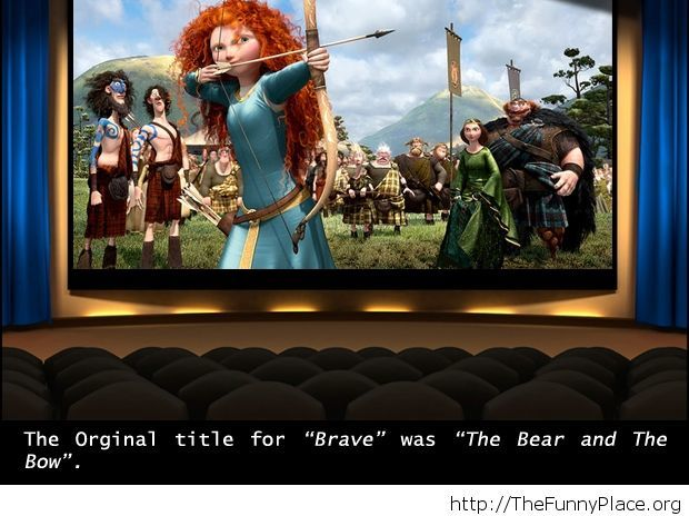 The original name for Brave