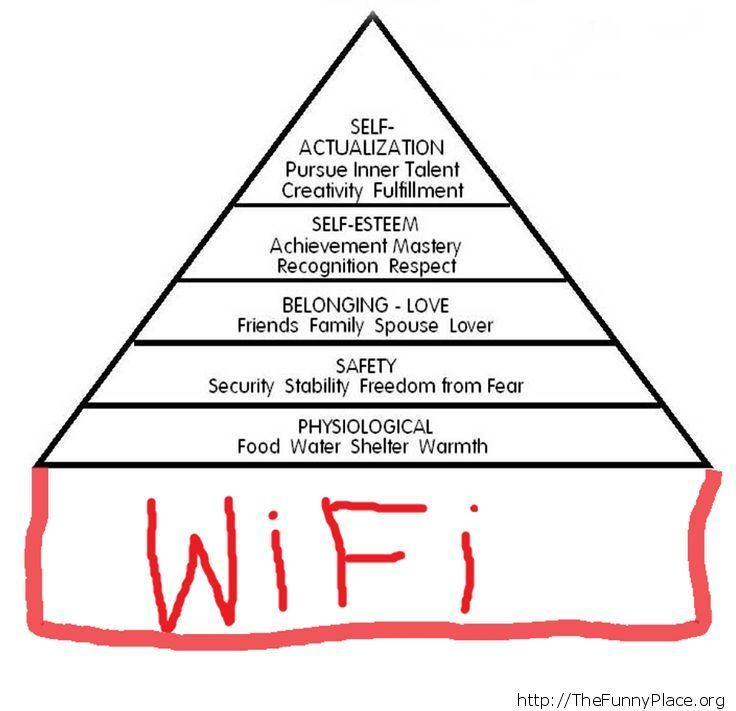 Wifi pyramid