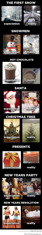 Winter break expectations vs reality