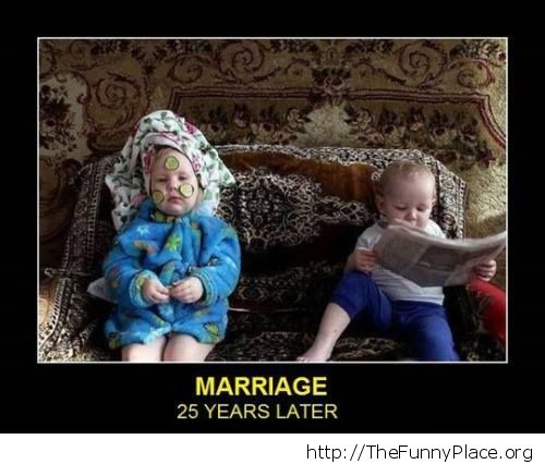 Fact about marriage