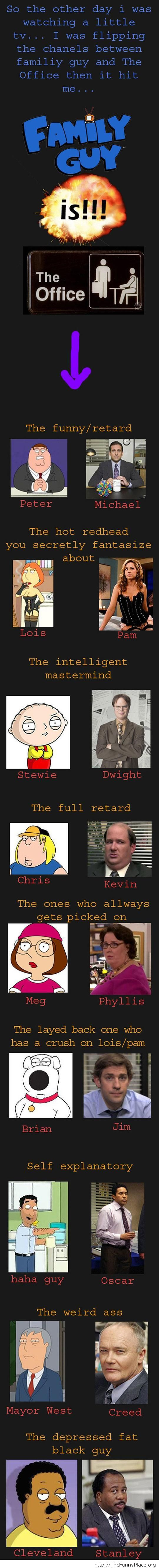 Family Guy and The Office