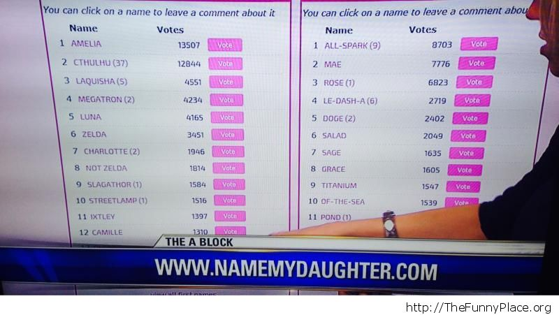 top names to name your daughter