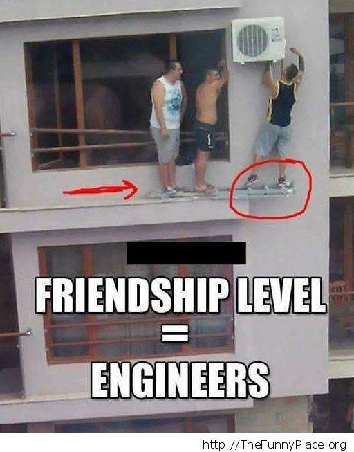 Friendship level