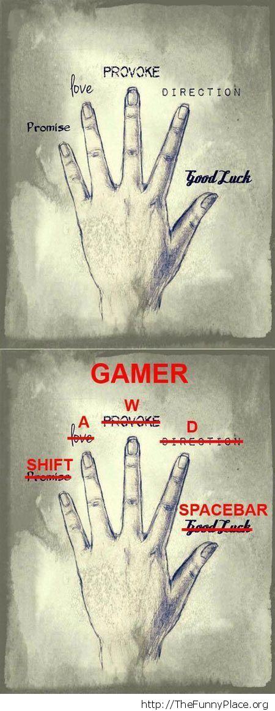 The gamer hand