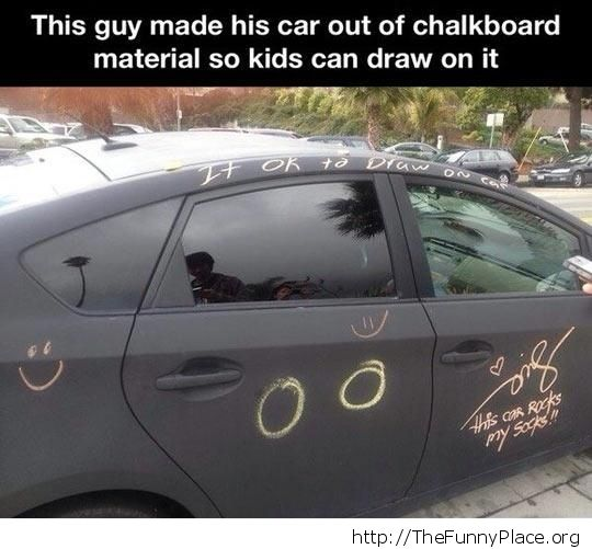 You can draw on it